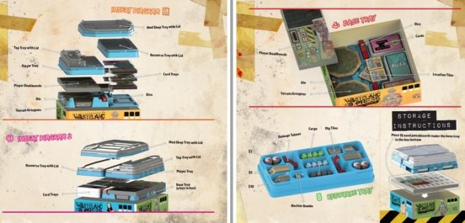 Wasteland Express box layout